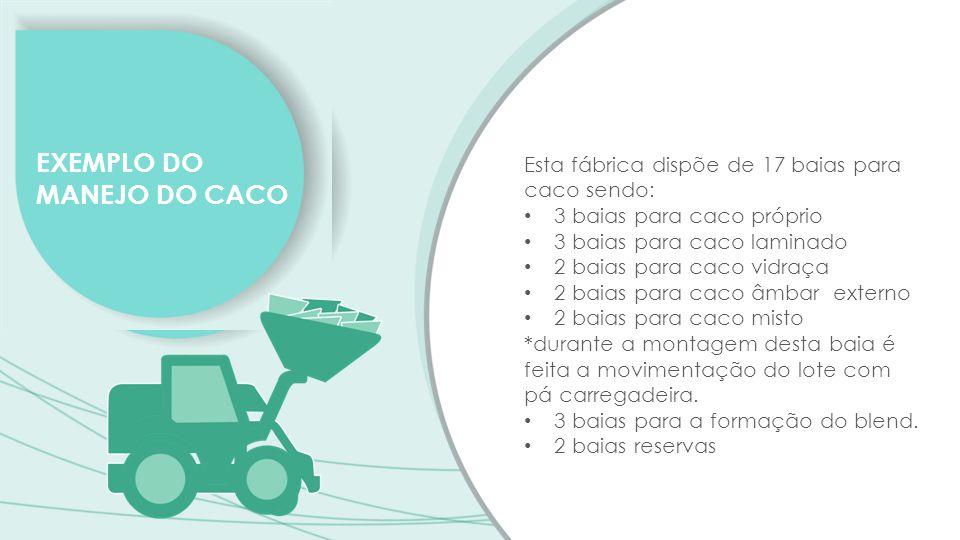 CONTROLE NO RECEBIMENTO EXEMPLO DO MANEJO DO CACO