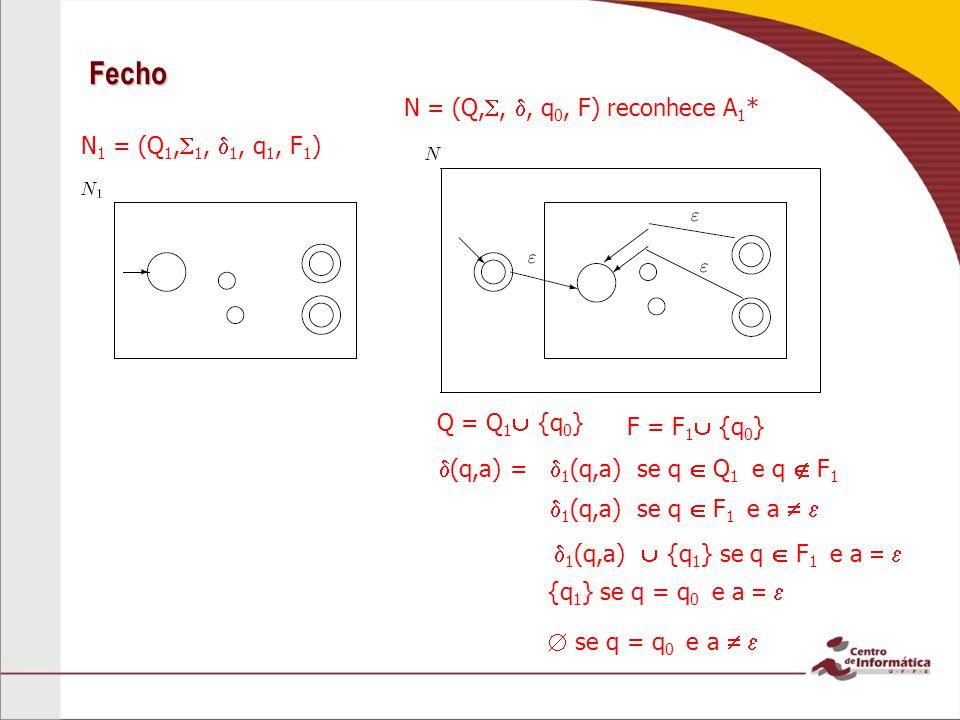 Fecho N = (Q,, , q0, F) reconhece A1* N1 = (Q1,1, 1, q1, F1)