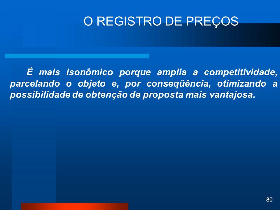 O REGISTRO DE PREÇOS