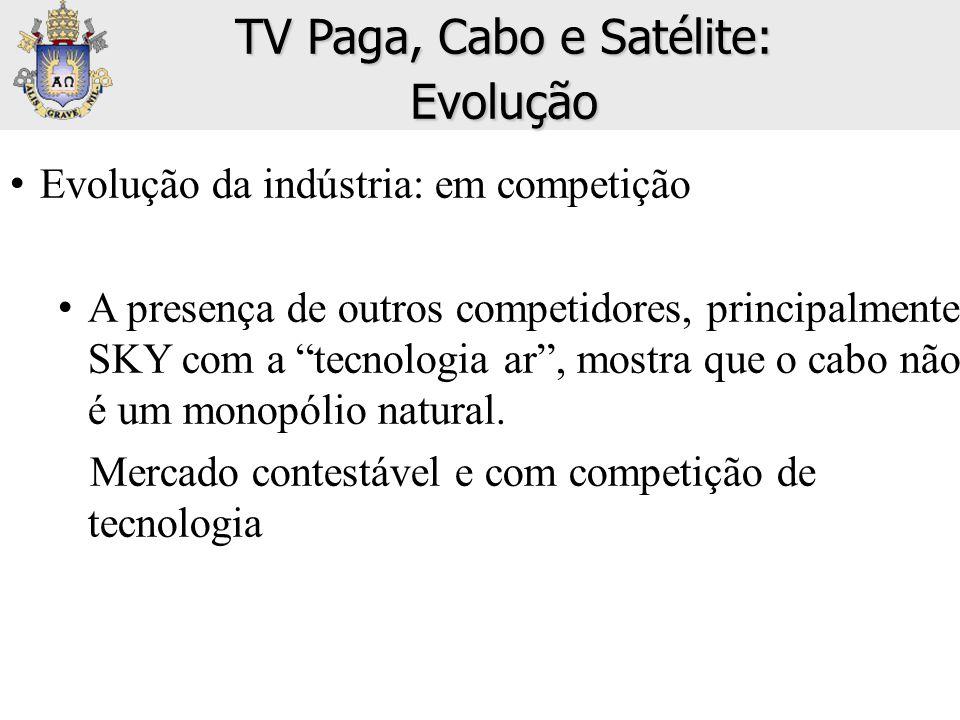 TV Paga, Cabo e Satélite: Evolução