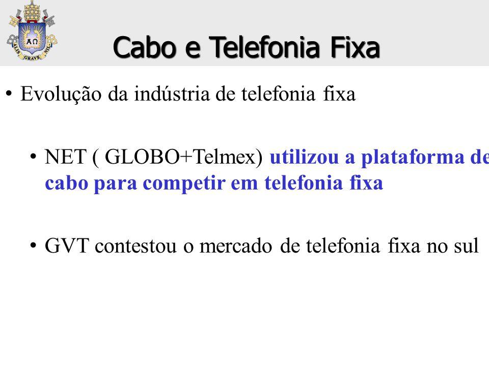 Cabo e Telefonia Fixa Evolução da indústria de telefonia fixa