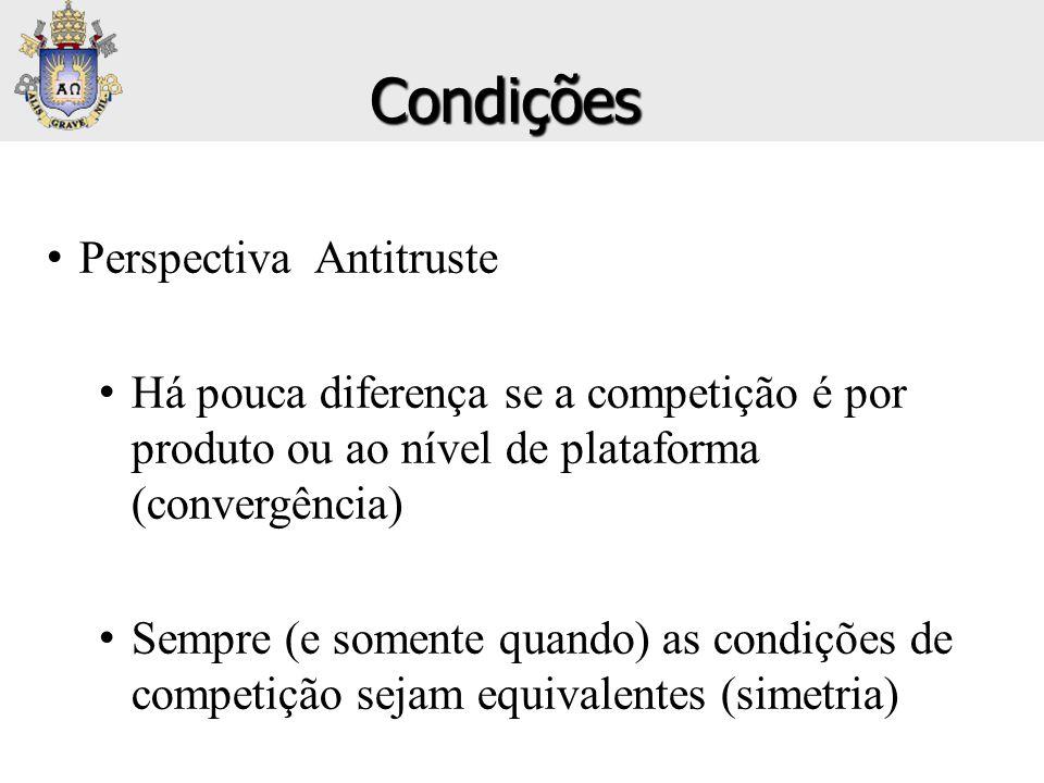 Condições Perspectiva Antitruste