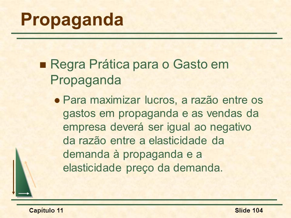 Propaganda Regra Prática para o Gasto em Propaganda