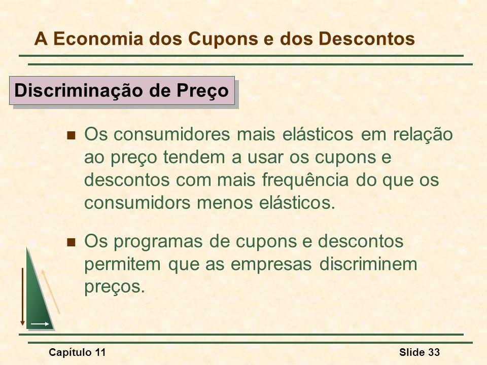 A Economia dos Cupons e dos Descontos