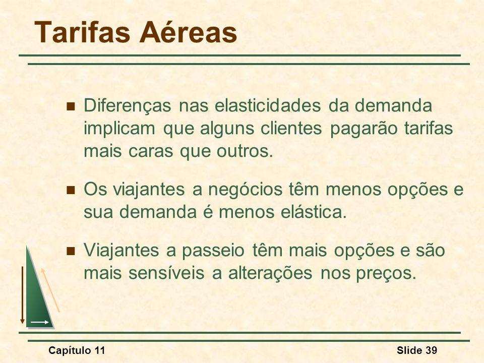 Tarifas Aéreas Diferenças nas elasticidades da demanda implicam que alguns clientes pagarão tarifas mais caras que outros.