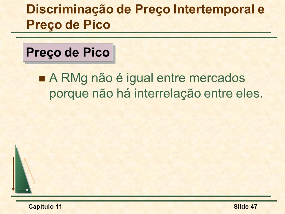 Discriminação de Preço Intertemporal e Preço de Pico