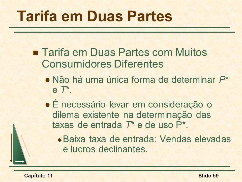 Tarifa em Duas Partes Tarifa em Duas Partes com Muitos Consumidores Diferentes. Não há uma única forma de determinar P* e T*.