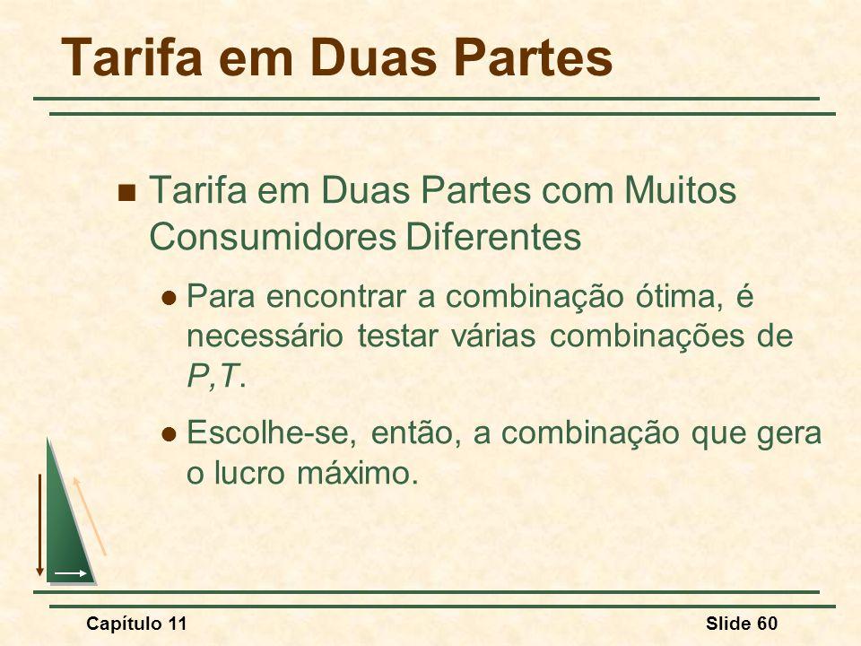 Tarifa em Duas Partes Tarifa em Duas Partes com Muitos Consumidores Diferentes.
