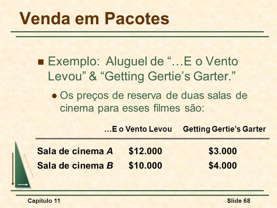 Venda em Pacotes Exemplo: Aluguel de …E o Vento Levou & Getting Gertie's Garter.