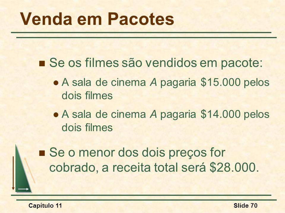 Venda em Pacotes Se os filmes são vendidos em pacote: