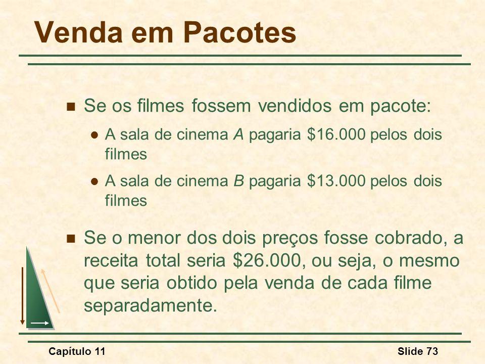 Venda em Pacotes Se os filmes fossem vendidos em pacote: