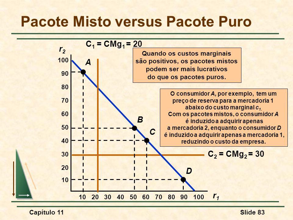 Pacote Misto versus Pacote Puro