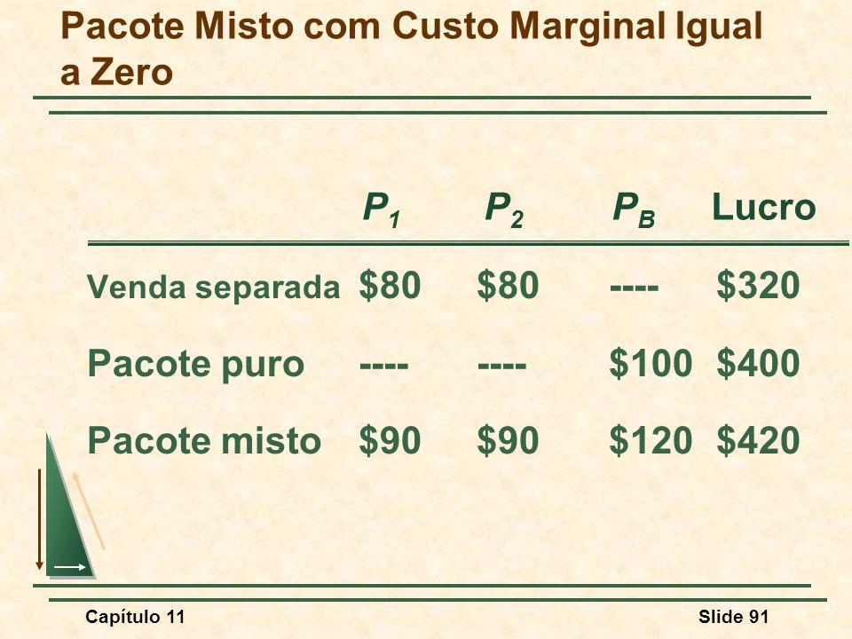 Pacote Misto com Custo Marginal Igual a Zero