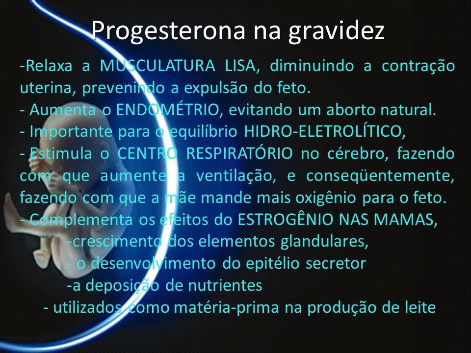 Progesterona na gravidez