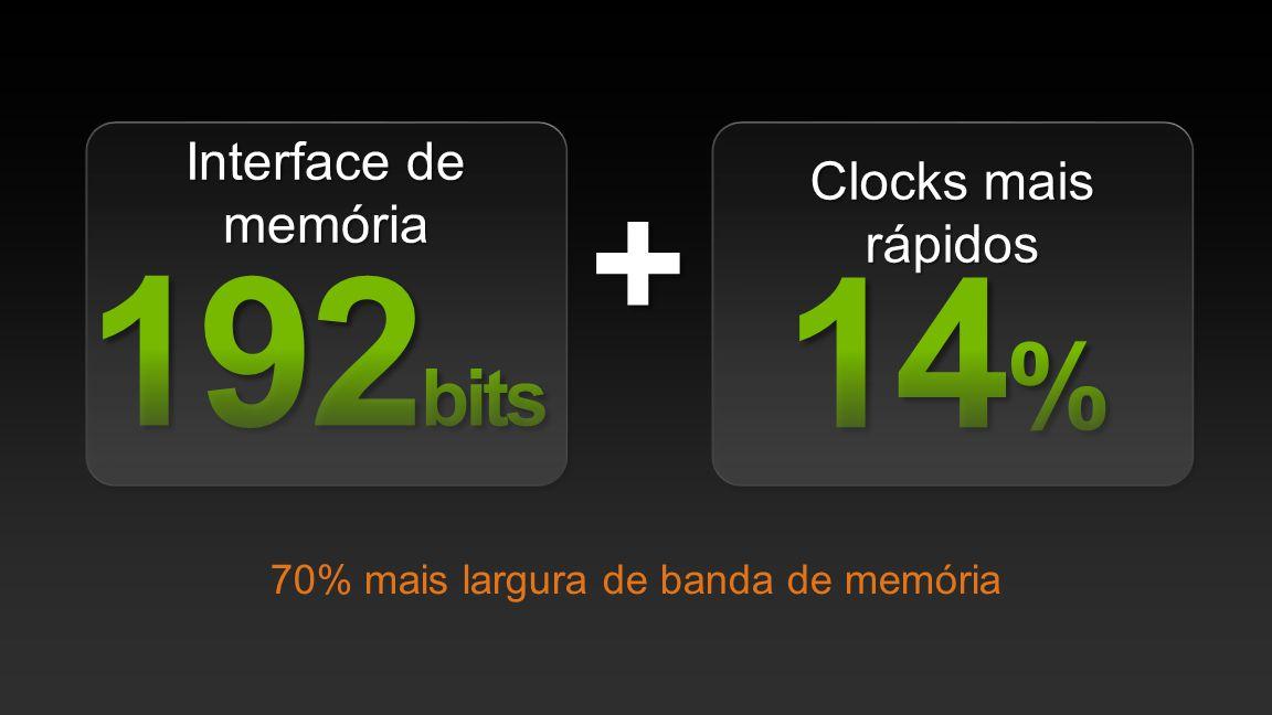 70% mais largura de banda de memória
