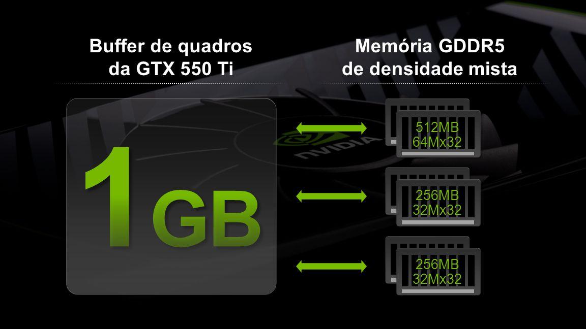 1GB Buffer de quadros da GTX 550 Ti Memória GDDR5 de densidade mista