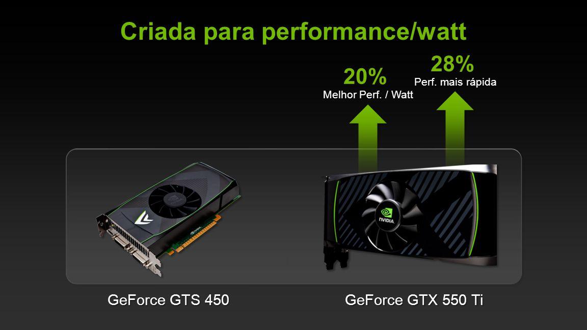 Criada para performance/watt