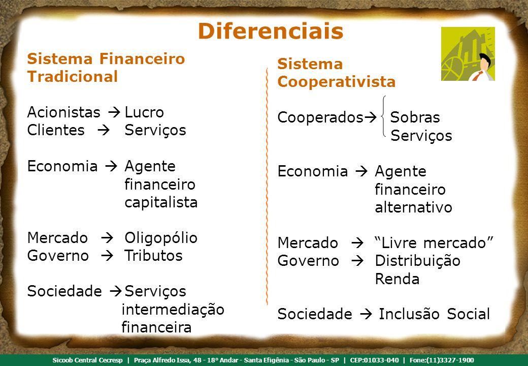 Diferenciais Sistema Financeiro Sistema Tradicional Cooperativista