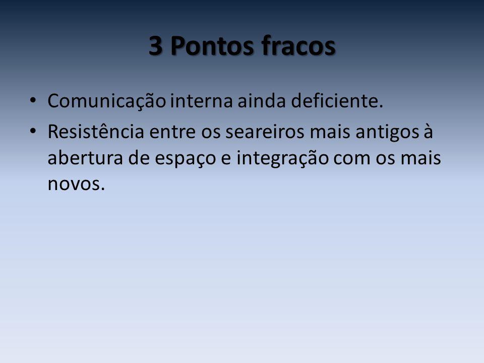 3 Pontos fracos Comunicação interna ainda deficiente.