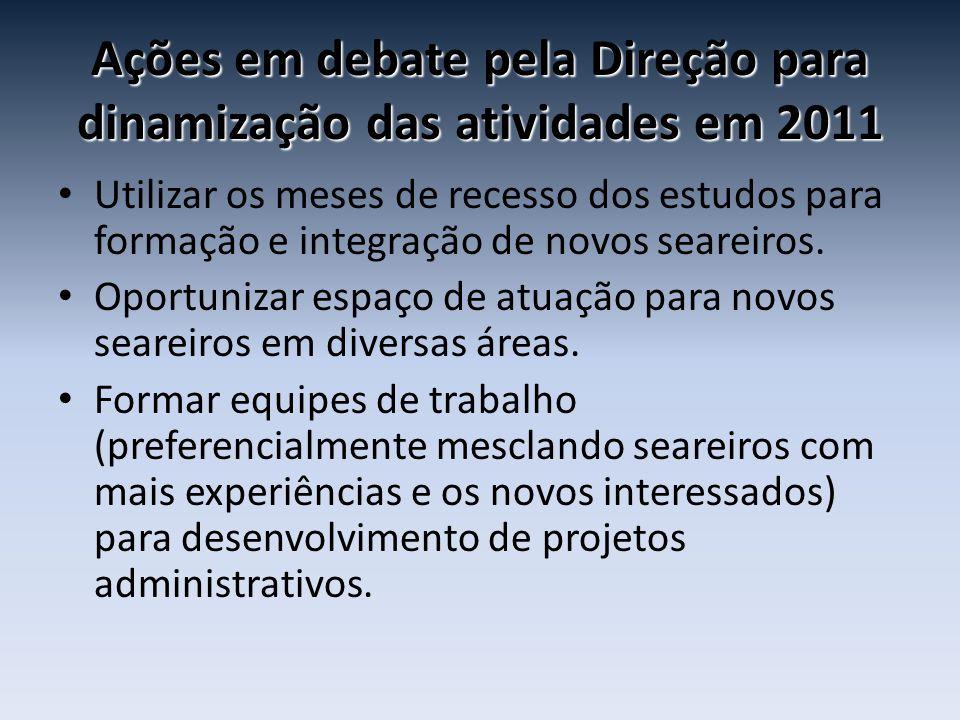 Ações em debate pela Direção para dinamização das atividades em 2011