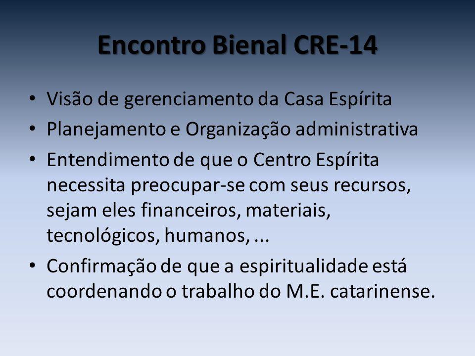 Encontro Bienal CRE-14 Visão de gerenciamento da Casa Espírita