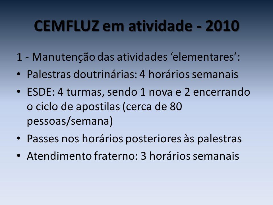 CEMFLUZ em atividade - 2010 1 - Manutenção das atividades 'elementares': Palestras doutrinárias: 4 horários semanais.
