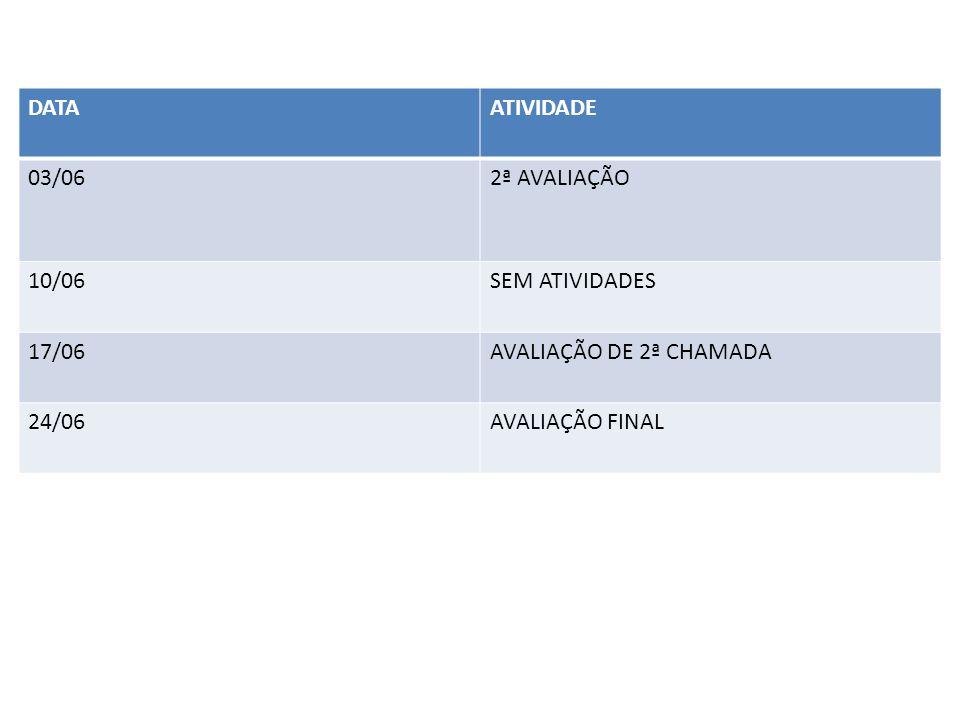 DATA ATIVIDADE. 03/06. 2ª AVALIAÇÃO. 10/06. SEM ATIVIDADES. 17/06. AVALIAÇÃO DE 2ª CHAMADA. 24/06.