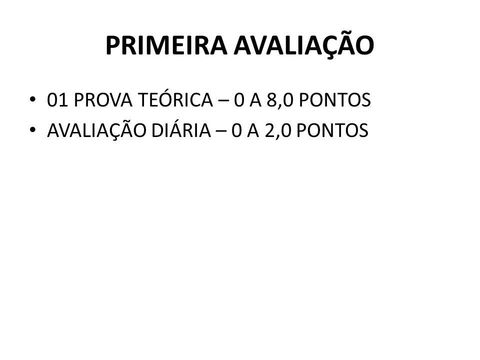 PRIMEIRA AVALIAÇÃO 01 PROVA TEÓRICA – 0 A 8,0 PONTOS