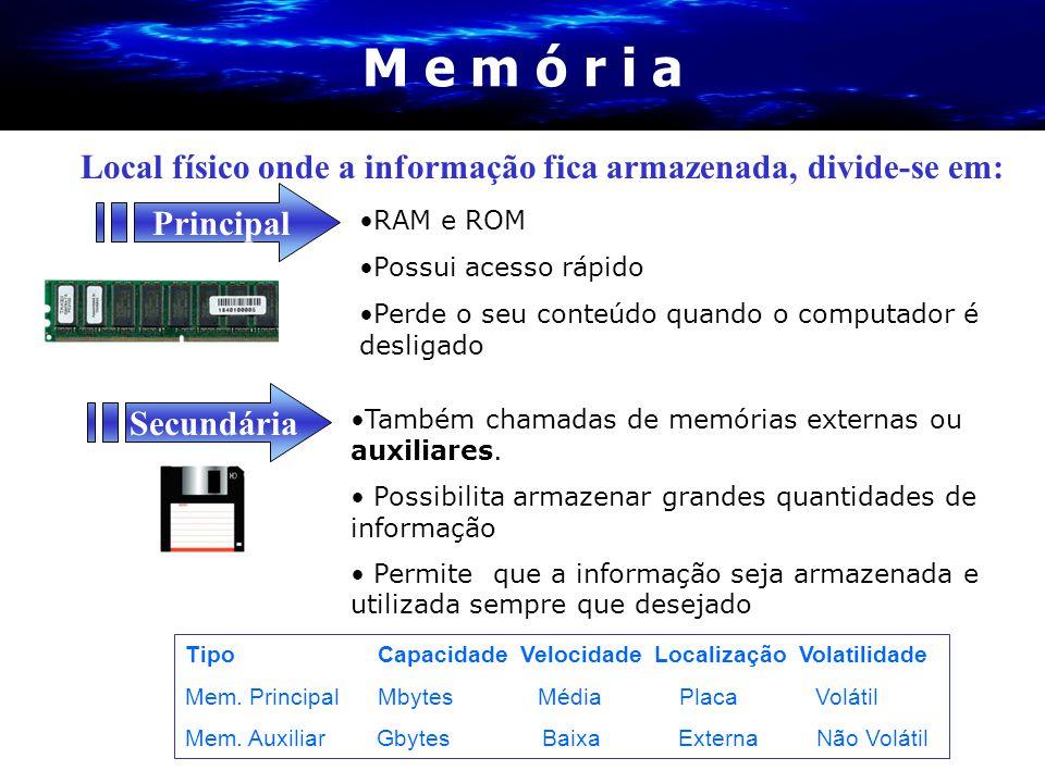 M e m ó r i a Local físico onde a informação fica armazenada, divide-se em: Principal. RAM e ROM.
