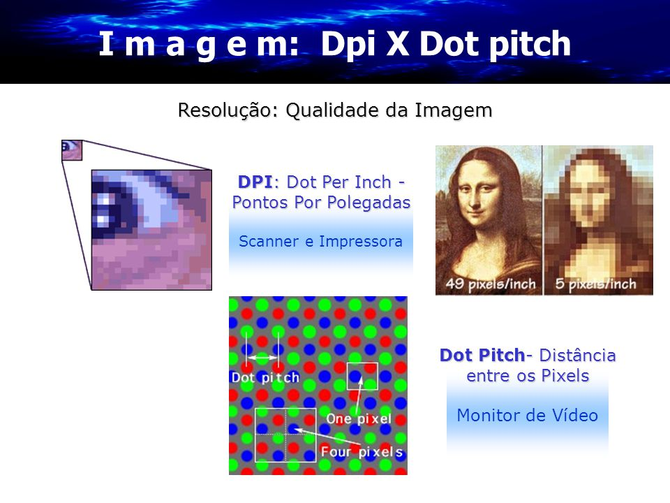 I m a g e m: Dpi X Dot pitch Resolução: Qualidade da Imagem