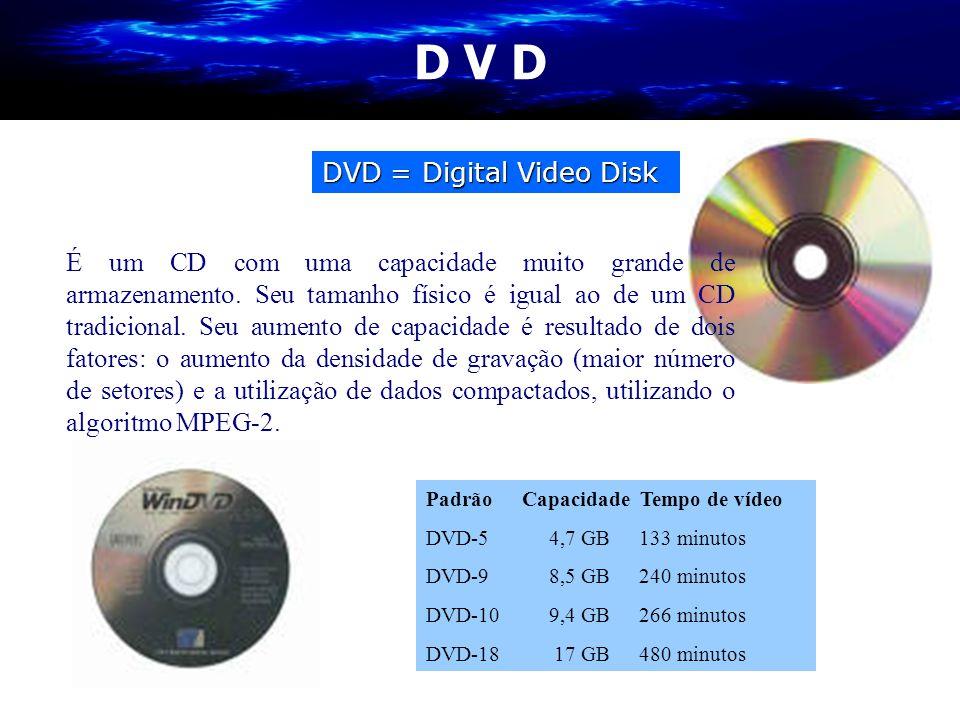D V D DVD = Digital Video Disk