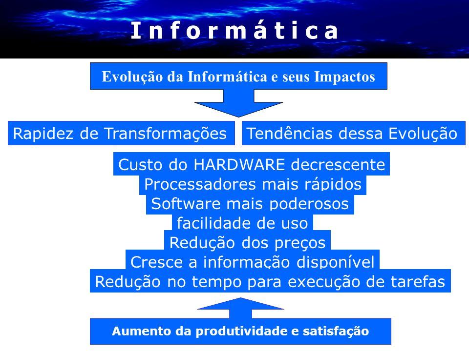 I n f o r m á t i c a Evolução da Informática e seus Impactos