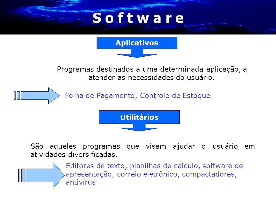 S o f t w a r e Aplicativos. Programas destinados a uma determinada aplicação, a atender as necessidades do usuário.