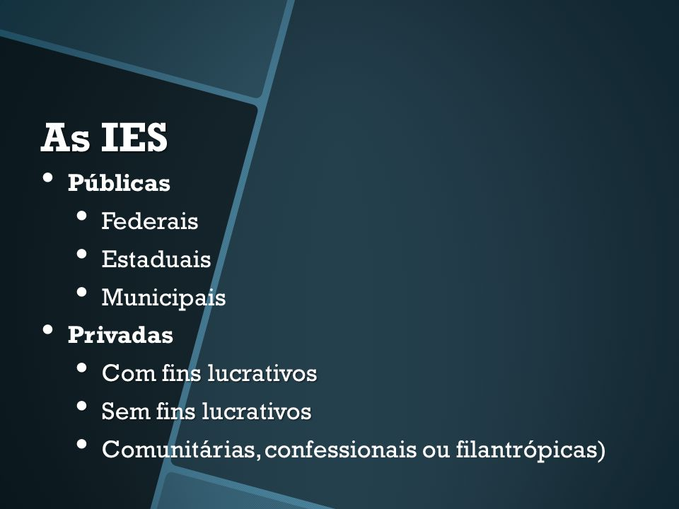 As IES Públicas Federais Estaduais Municipais Privadas