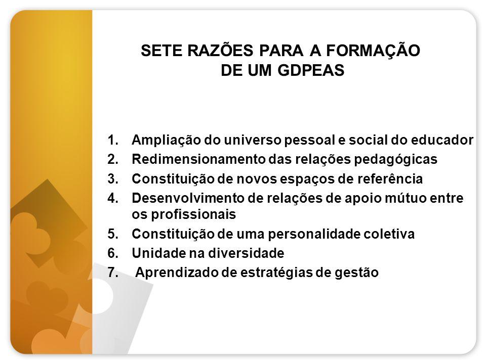 SETE RAZÕES PARA A FORMAÇÃO DE UM GDPEAS