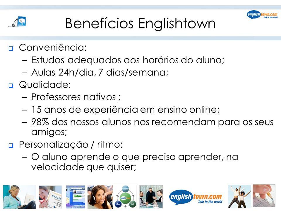 Benefícios Englishtown