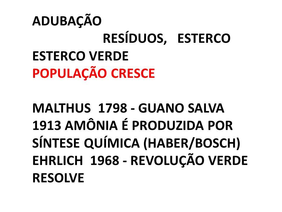 ADUBAÇÃO RESÍDUOS, ESTERCO ESTERCO VERDE POPULAÇÃO CRESCE. MALTHUS 1798 - GUANO SALVA. 1913 AMÔNIA É PRODUZIDA POR SÍNTESE QUÍMICA (HABER/BOSCH)