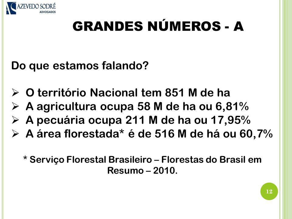 * Serviço Florestal Brasileiro – Florestas do Brasil em Resumo – 2010.
