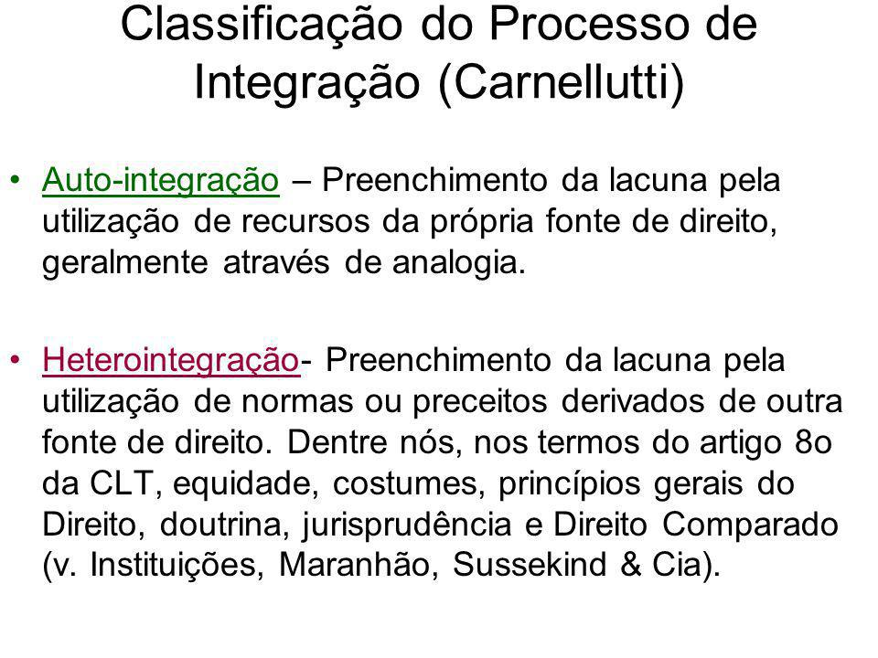 Classificação do Processo de Integração (Carnellutti)