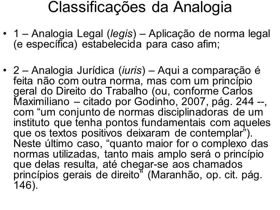 Classificações da Analogia