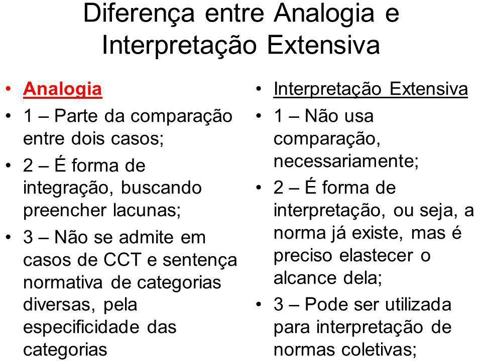 Diferença entre Analogia e Interpretação Extensiva