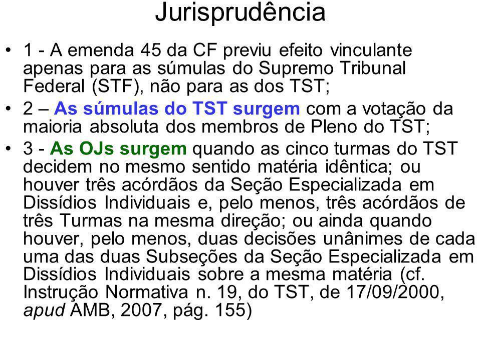Jurisprudência 1 - A emenda 45 da CF previu efeito vinculante apenas para as súmulas do Supremo Tribunal Federal (STF), não para as dos TST;