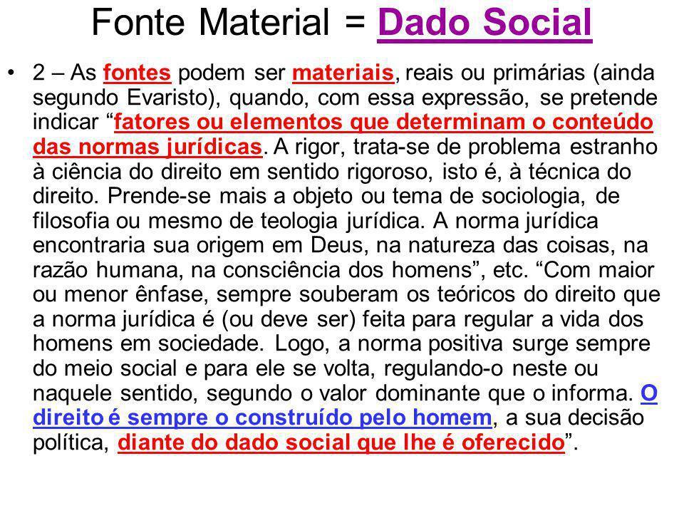 Fonte Material = Dado Social
