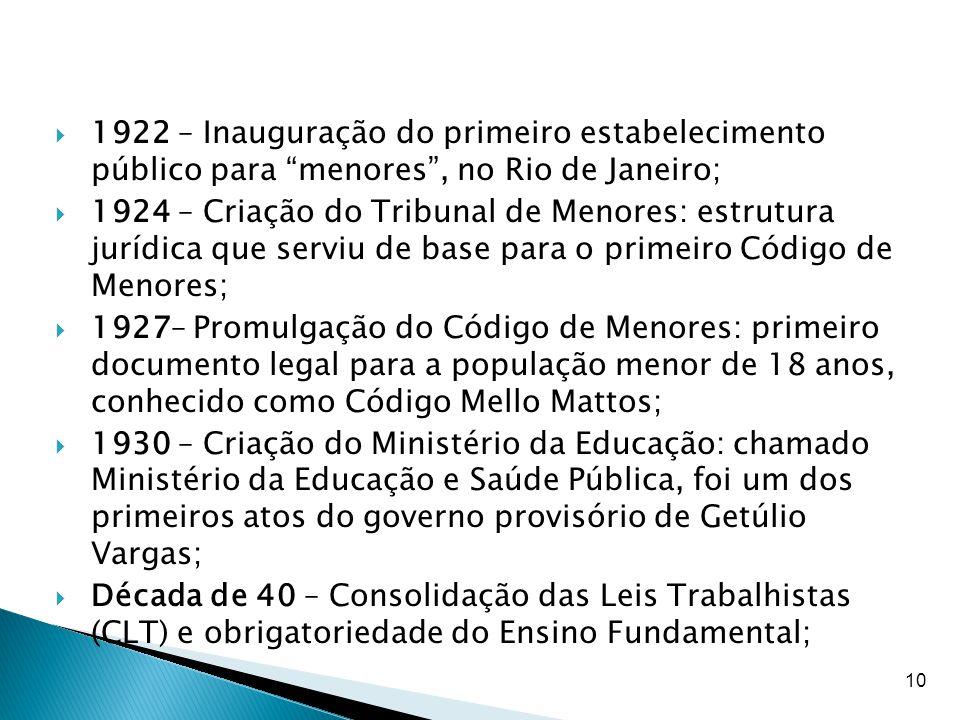 1922 – Inauguração do primeiro estabelecimento público para menores , no Rio de Janeiro;