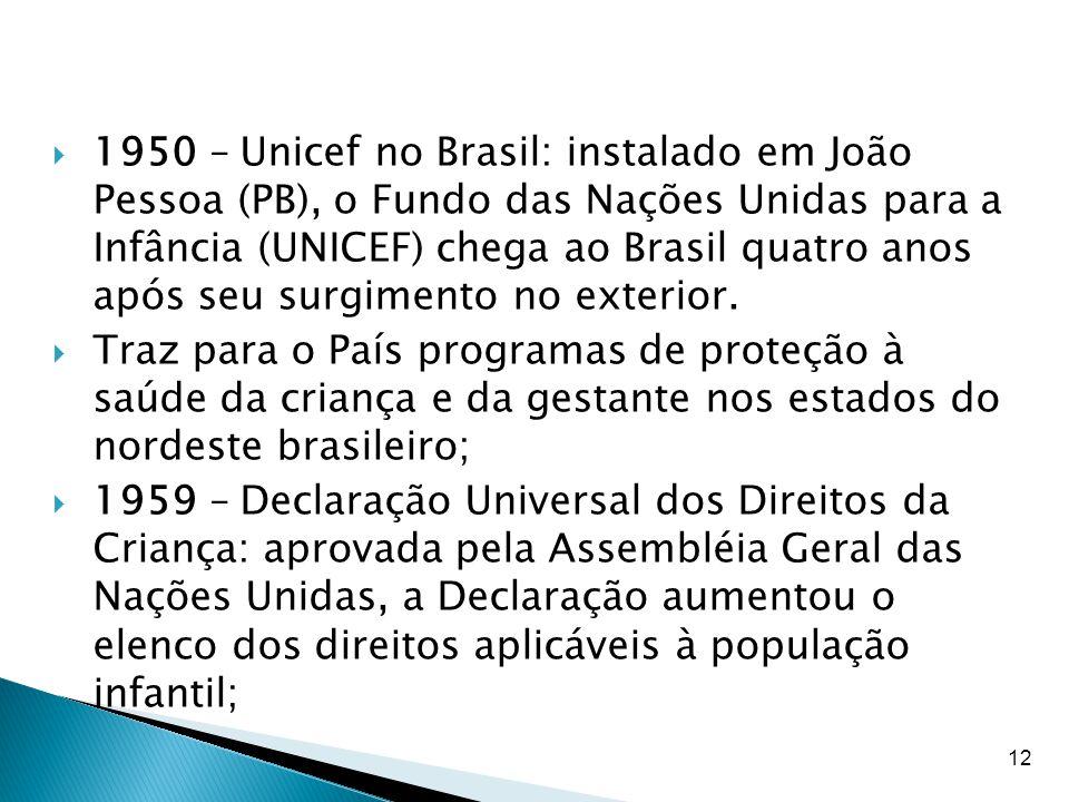 1950 – Unicef no Brasil: instalado em João Pessoa (PB), o Fundo das Nações Unidas para a Infância (UNICEF) chega ao Brasil quatro anos após seu surgimento no exterior.