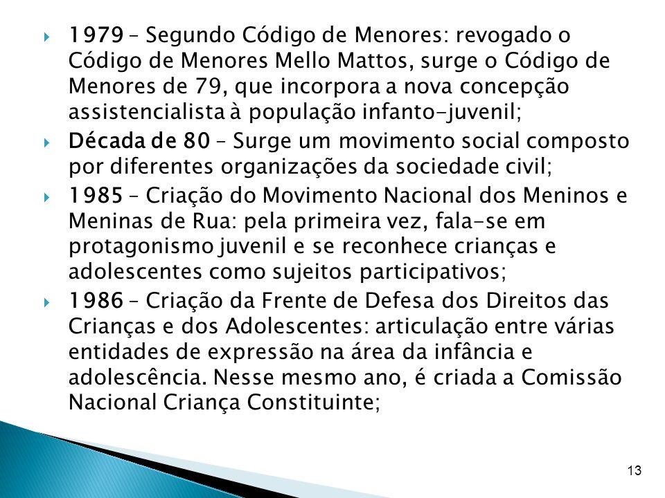 1979 – Segundo Código de Menores: revogado o Código de Menores Mello Mattos, surge o Código de Menores de 79, que incorpora a nova concepção assistencialista à população infanto-juvenil;