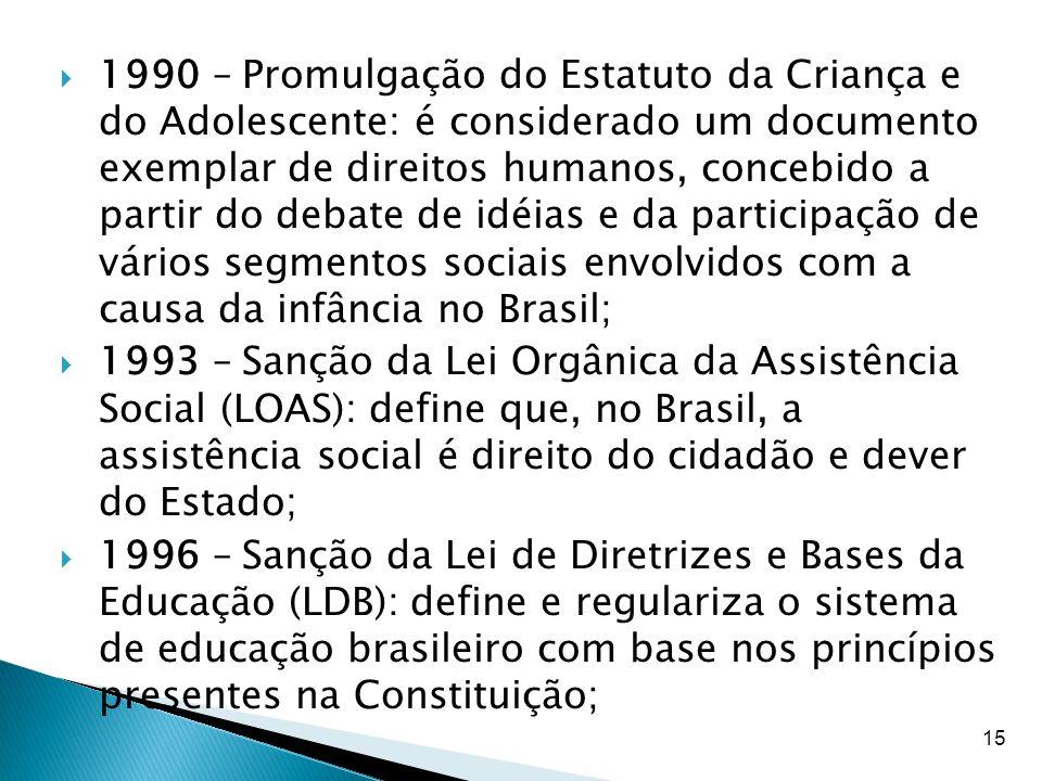 1990 – Promulgação do Estatuto da Criança e do Adolescente: é considerado um documento exemplar de direitos humanos, concebido a partir do debate de idéias e da participação de vários segmentos sociais envolvidos com a causa da infância no Brasil;