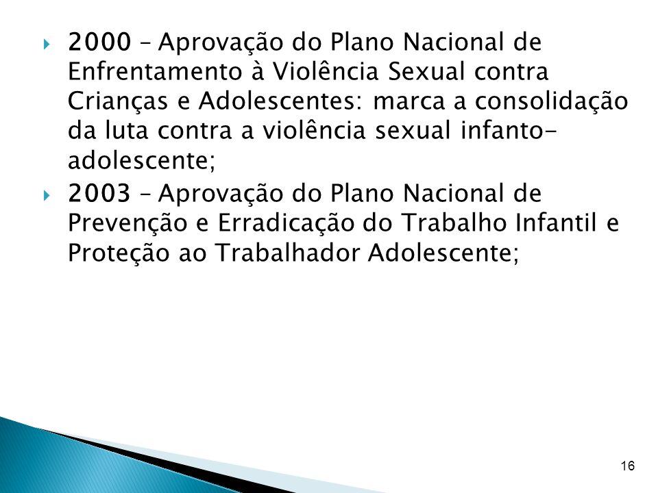 2000 – Aprovação do Plano Nacional de Enfrentamento à Violência Sexual contra Crianças e Adolescentes: marca a consolidação da luta contra a violência sexual infanto- adolescente;