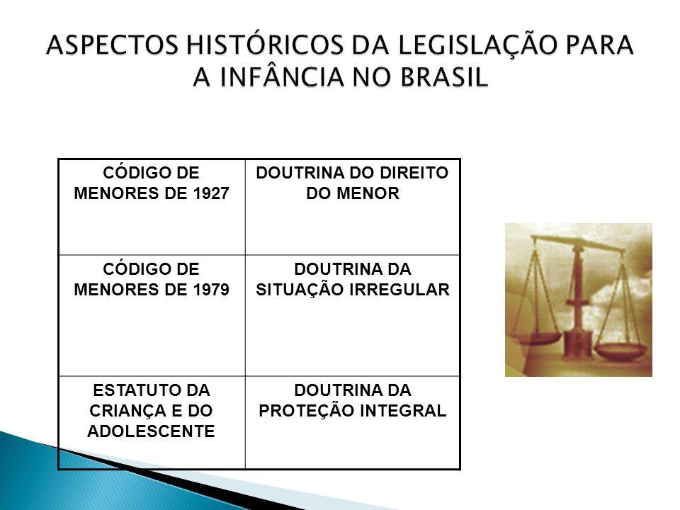 ASPECTOS HISTÓRICOS DA LEGISLAÇÃO PARA A INFÂNCIA NO BRASIL