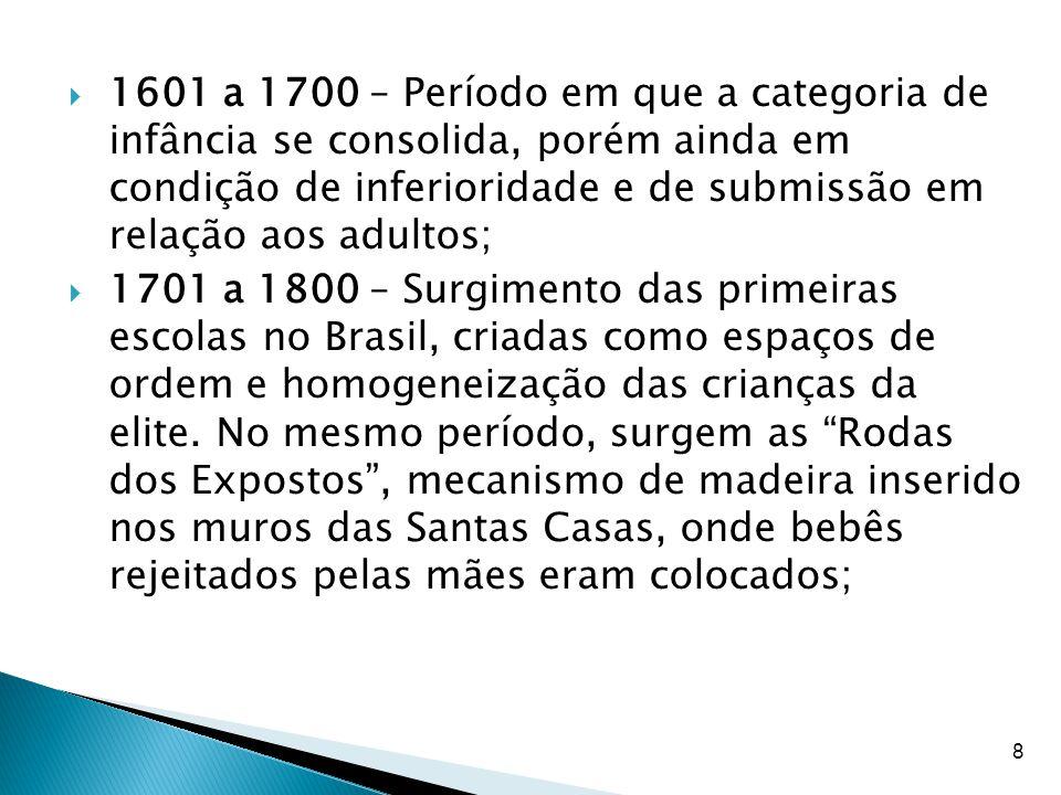 1601 a 1700 – Período em que a categoria de infância se consolida, porém ainda em condição de inferioridade e de submissão em relação aos adultos;